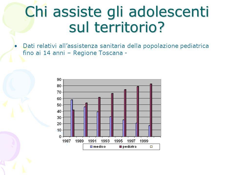 Chi assiste gli adolescenti sul territorio? Dati relativi allassistenza sanitaria della popolazione pediatrica fino ai 14 anni – Regione Toscana -