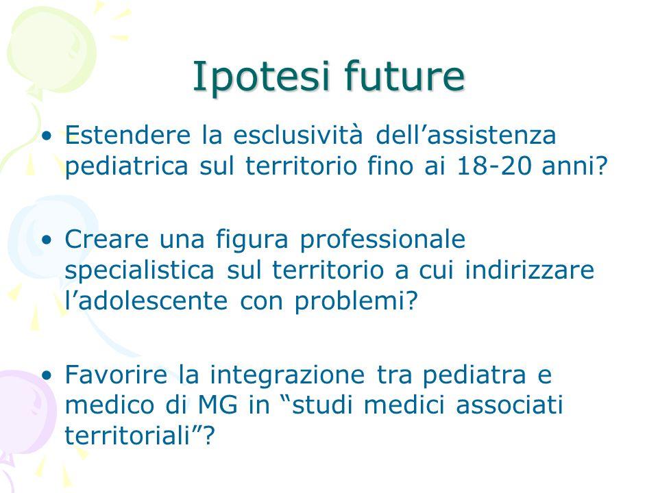 Ipotesi future Estendere la esclusività dellassistenza pediatrica sul territorio fino ai 18-20 anni? Creare una figura professionale specialistica sul