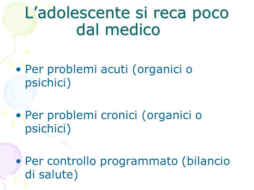Ladolescente si reca poco dal medico Per problemi acuti (organici o psichici) Per problemi cronici (organici o psichici) Per controllo programmato (bi