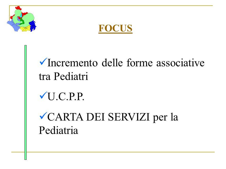 Incremento delle forme associative tra Pediatri U.C.P.P. CARTA DEI SERVIZI per la Pediatria FOCUS