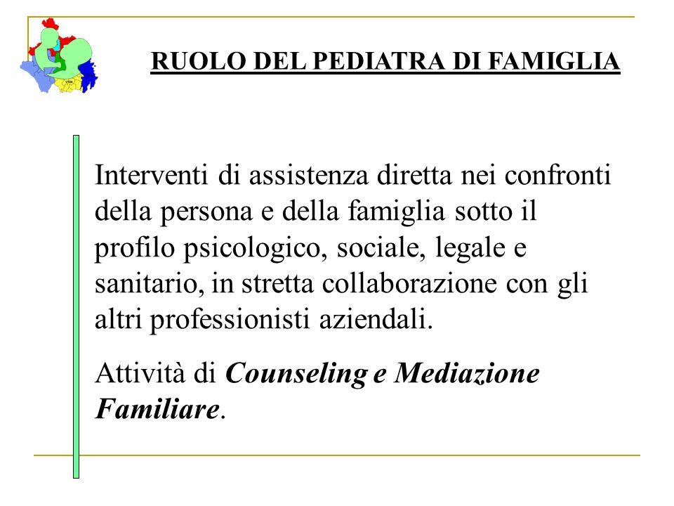 Interventi di assistenza diretta nei confronti della persona e della famiglia sotto il profilo psicologico, sociale, legale e sanitario, in stretta co