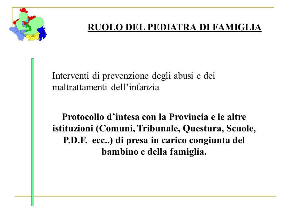Interventi di prevenzione degli abusi e dei maltrattamenti dellinfanzia Protocollo dintesa con la Provincia e le altre istituzioni (Comuni, Tribunale,