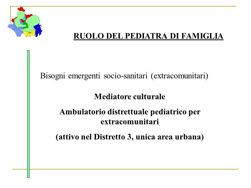 Bisogni emergenti socio-sanitari (extracomunitari) Mediatore culturale Ambulatorio distrettuale pediatrico per extracomunitari (attivo nel Distretto 3