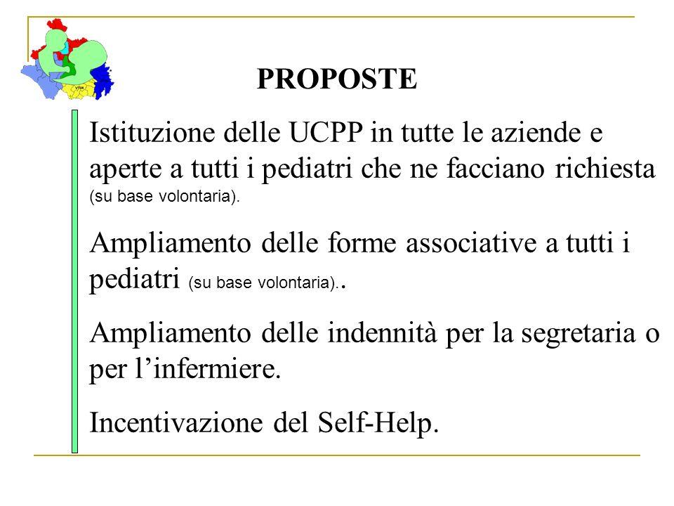 PROPOSTE Istituzione delle UCPP in tutte le aziende e aperte a tutti i pediatri che ne facciano richiesta (su base volontaria). Ampliamento delle form