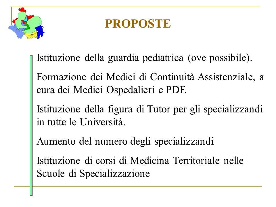 PROPOSTE Istituzione della guardia pediatrica (ove possibile). Formazione dei Medici di Continuità Assistenziale, a cura dei Medici Ospedalieri e PDF.