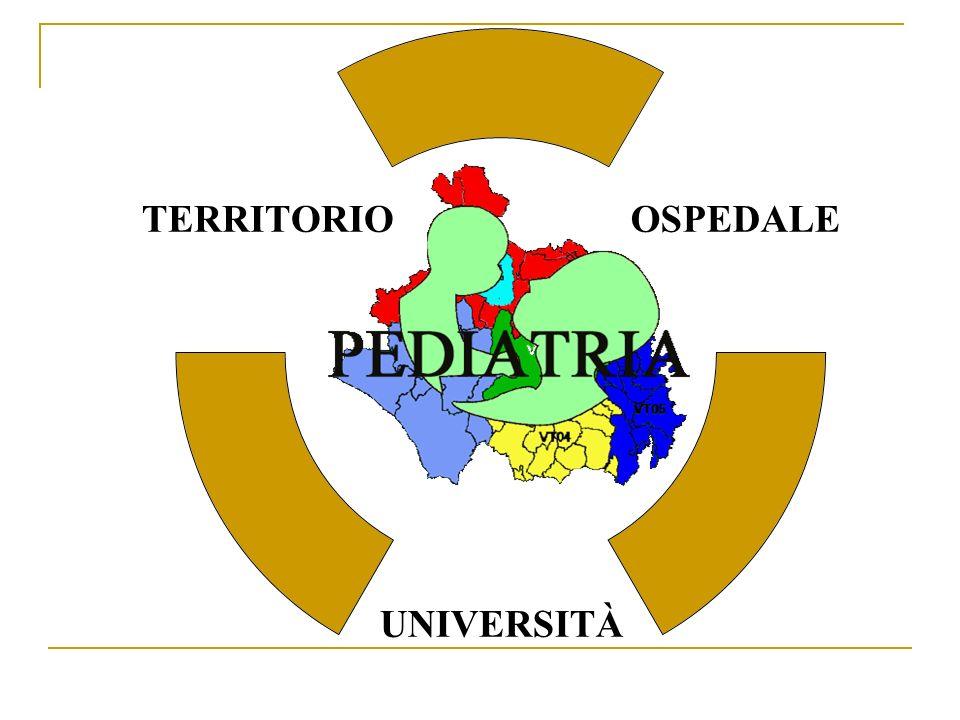 OSPEDALE UNIVERSITÀ TERRITORIO
