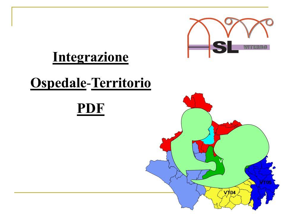 Integrazione Ospedale-Territorio PDF