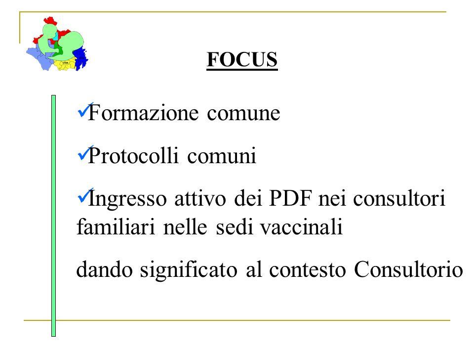 Formazione comune Protocolli comuni Ingresso attivo dei PDF nei consultori familiari nelle sedi vaccinali dando significato al contesto Consultorio FO