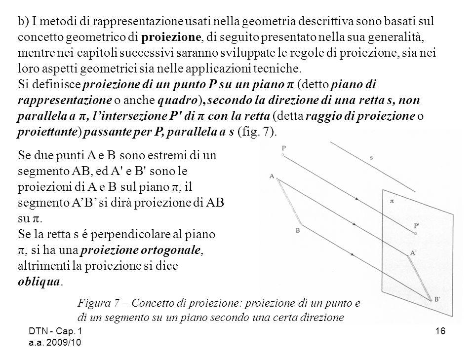 DTN - Cap. 1 a.a. 2009/10 16 Figura 7 – Concetto di proiezione: proiezione di un punto e di un segmento su un piano secondo una certa direzione b) I m