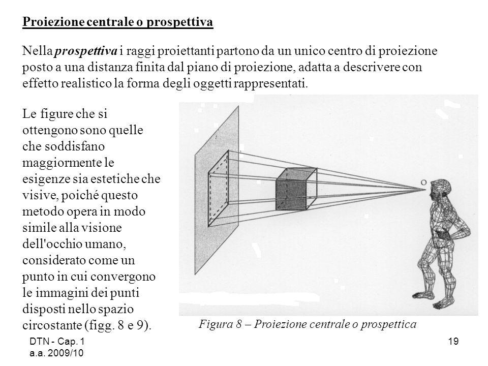 DTN - Cap. 1 a.a. 2009/10 19 Proiezione centrale o prospettiva Nella prospettiva i raggi proiettanti partono da un unico centro di proiezione posto a