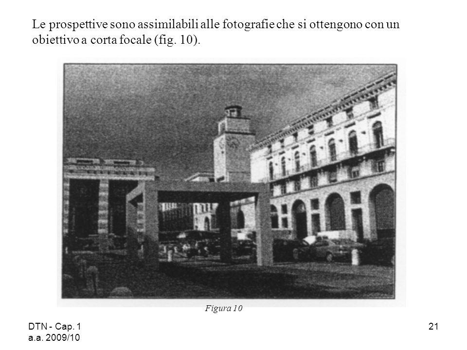 DTN - Cap. 1 a.a. 2009/10 21 Figura 10 Le prospettive sono assimilabili alle fotografie che si ottengono con un obiettivo a corta focale (fig. 10).