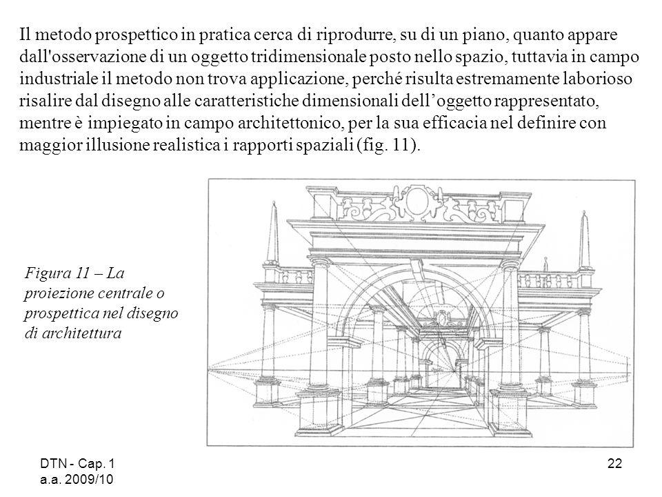 DTN - Cap. 1 a.a. 2009/10 22 Figura 11 – La proiezione centrale o prospettica nel disegno di architettura Il metodo prospettico in pratica cerca di ri