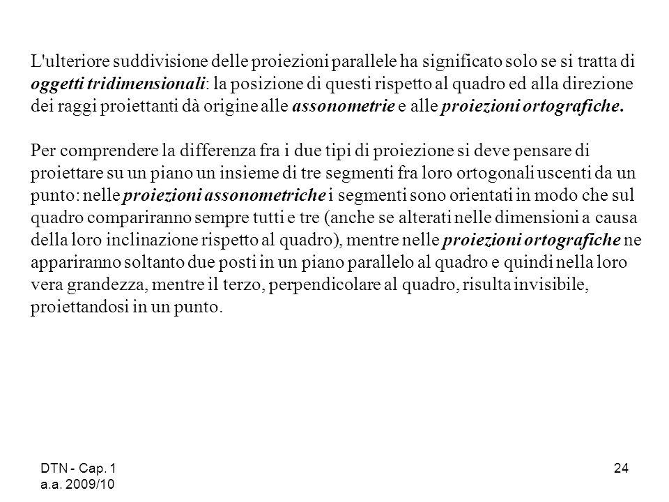 DTN - Cap. 1 a.a. 2009/10 24 L'ulteriore suddivisione delle proiezioni parallele ha significato solo se si tratta di oggetti tridimensionali: la posiz