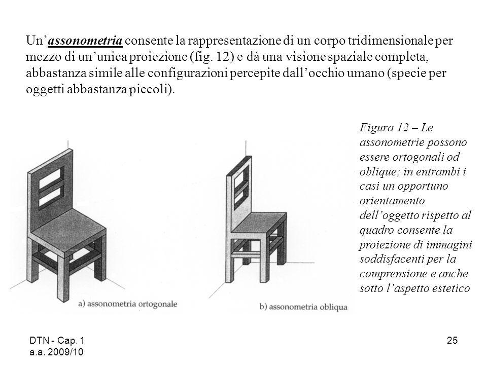 DTN - Cap. 1 a.a. 2009/10 25 Figura 12 – Le assonometrie possono essere ortogonali od oblique; in entrambi i casi un opportuno orientamento delloggett