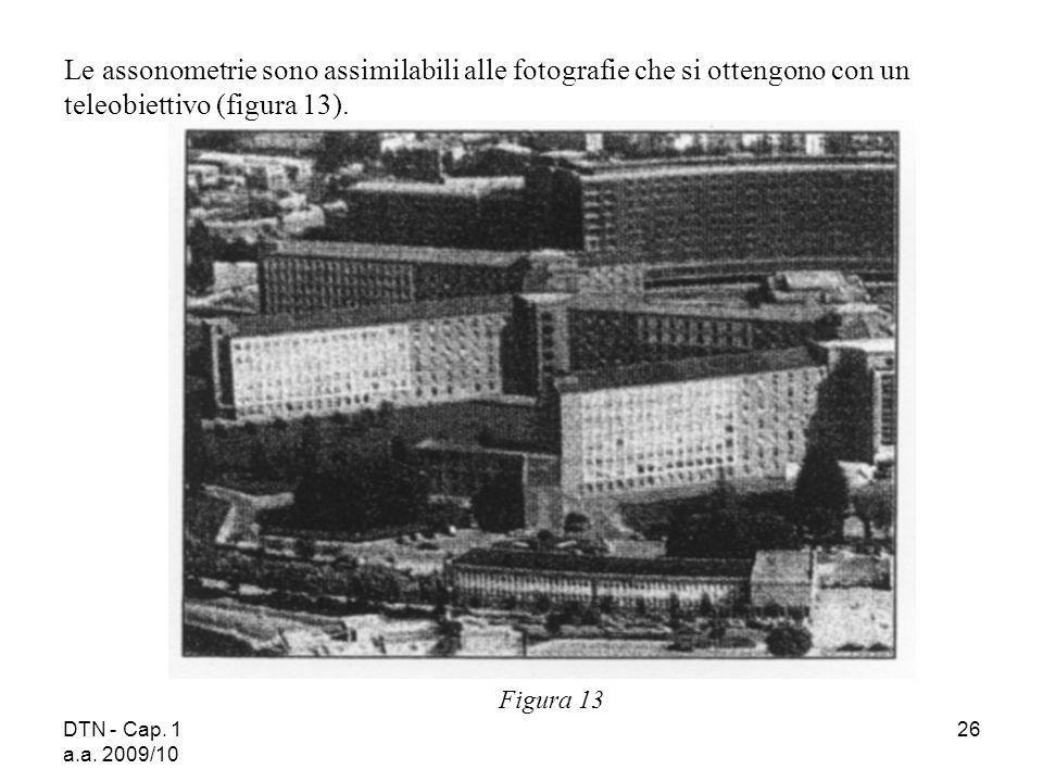 DTN - Cap. 1 a.a. 2009/10 26 Figura 13 Le assonometrie sono assimilabili alle fotografie che si ottengono con un teleobiettivo (figura 13).