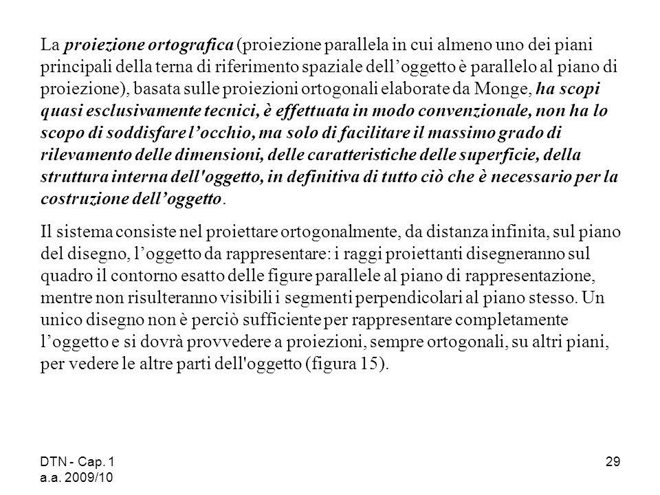 DTN - Cap. 1 a.a. 2009/10 29 La proiezione ortografica (proiezione parallela in cui almeno uno dei piani principali della terna di riferimento spazial