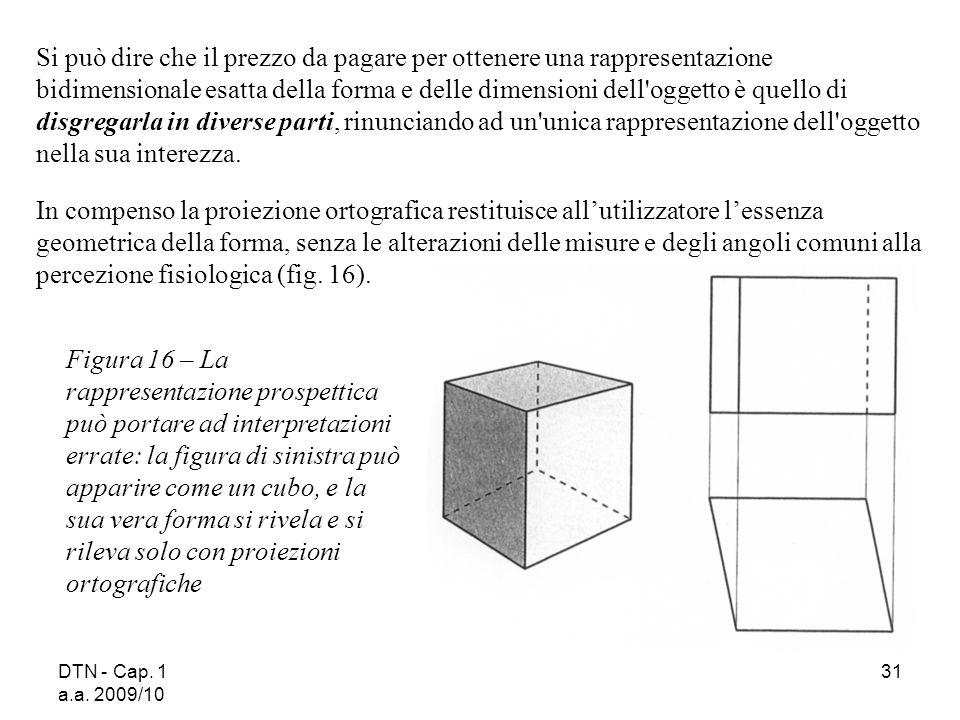 DTN - Cap. 1 a.a. 2009/10 31 Si può dire che il prezzo da pagare per ottenere una rappresentazione bidimensionale esatta della forma e delle dimension