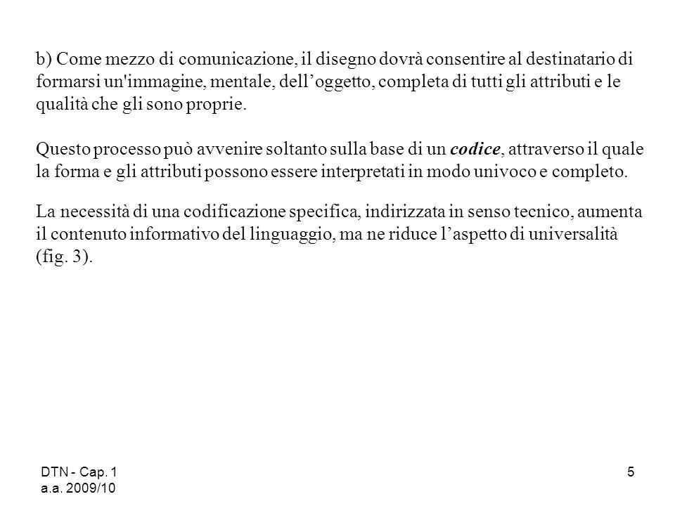 DTN - Cap. 1 a.a. 2009/10 5 b) Come mezzo di comunicazione, il disegno dovrà consentire al destinatario di formarsi un'immagine, mentale, delloggetto,