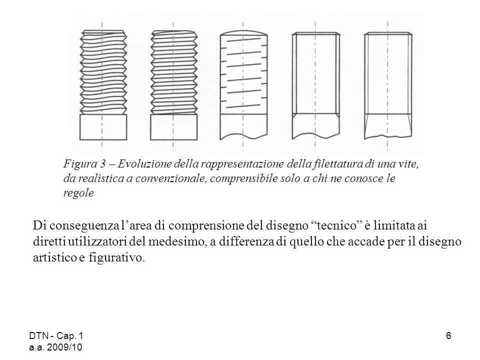 DTN - Cap. 1 a.a. 2009/10 6 Figura 3 – Evoluzione della rappresentazione della filettatura di una vite, da realistica a convenzionale, comprensibile s