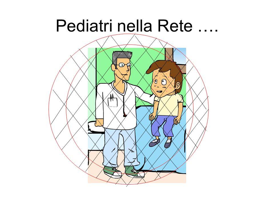 Pediatri nella Rete ….