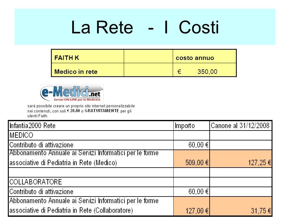 La Rete - I Costi FAITH K costo annuo Medico in rete 350,00
