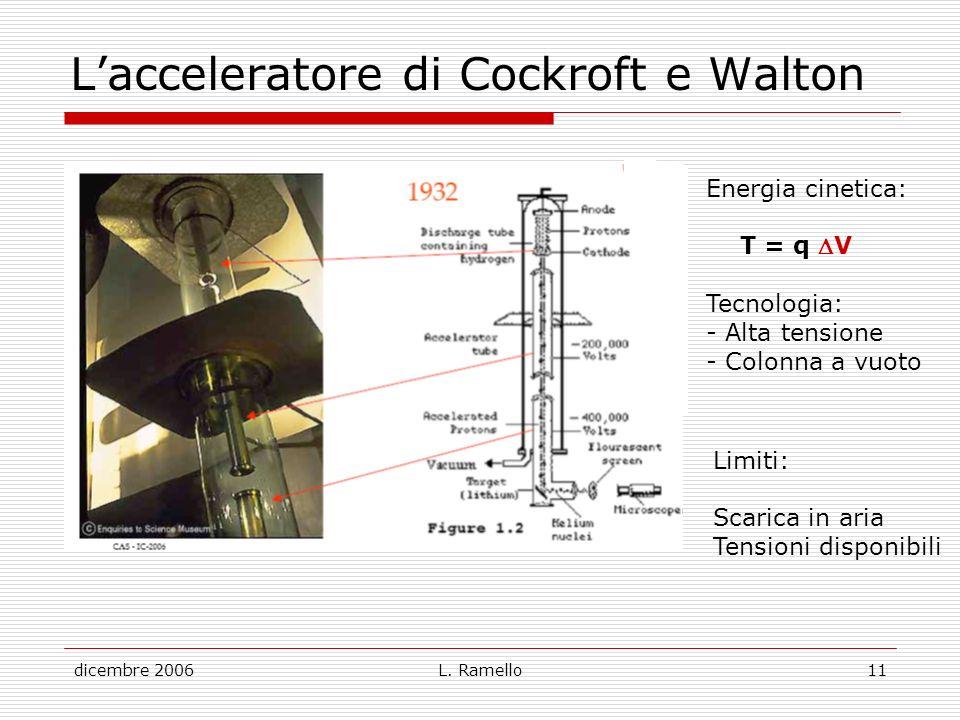 dicembre 2006L. Ramello11 Lacceleratore di Cockroft e Walton Energia cinetica: T = q V Tecnologia: - Alta tensione - Colonna a vuoto Limiti: Scarica i
