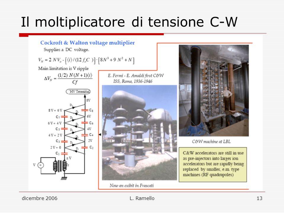 dicembre 2006L. Ramello13 Il moltiplicatore di tensione C-W