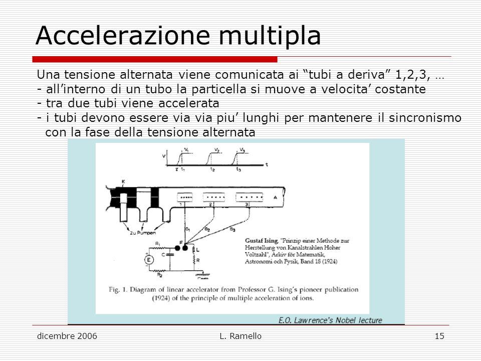 dicembre 2006L. Ramello15 Accelerazione multipla Una tensione alternata viene comunicata ai tubi a deriva 1,2,3, … - allinterno di un tubo la particel