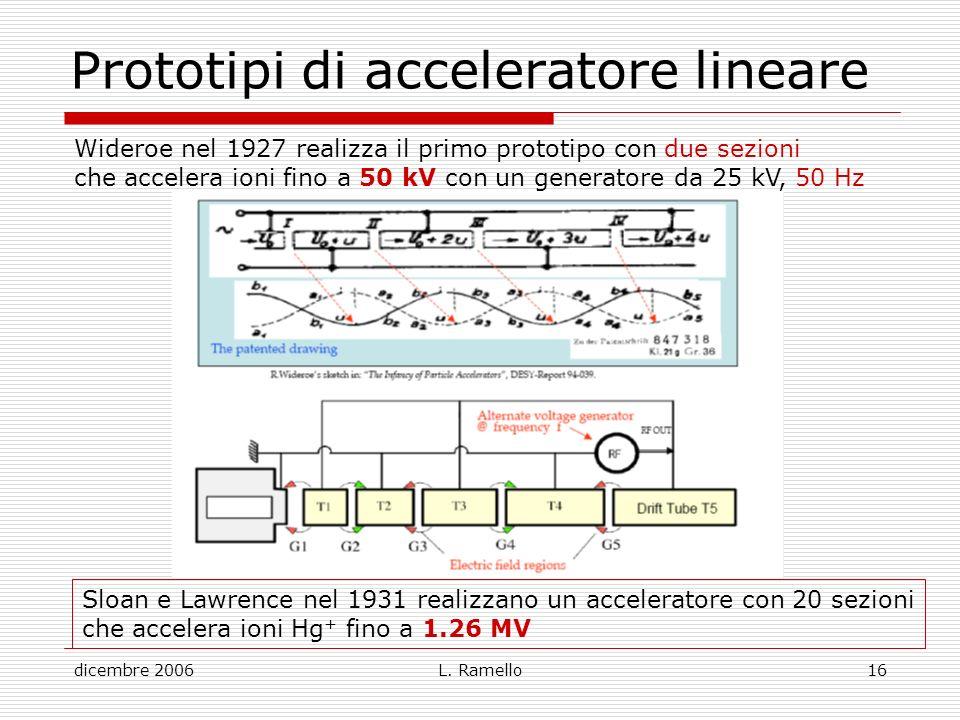 dicembre 2006L. Ramello16 Prototipi di acceleratore lineare Wideroe nel 1927 realizza il primo prototipo con due sezioni che accelera ioni fino a 50 k