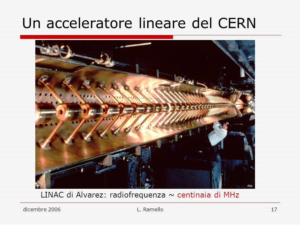dicembre 2006L. Ramello17 Un acceleratore lineare del CERN LINAC di Alvarez: radiofrequenza ~ centinaia di MHz