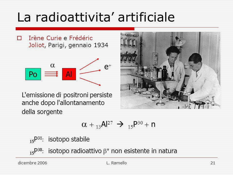 dicembre 2006L. Ramello21 La radioattivita artificiale Irène Curie e Frédéric Joliot, Parigi, gennaio 1934 PoAl e L'emissione di positroni persiste an