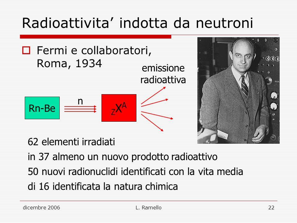 dicembre 2006L. Ramello22 Radioattivita indotta da neutroni Fermi e collaboratori, Roma, 1934 Rn-Be ZXAZXA n emissione radioattiva 62 elementi irradia