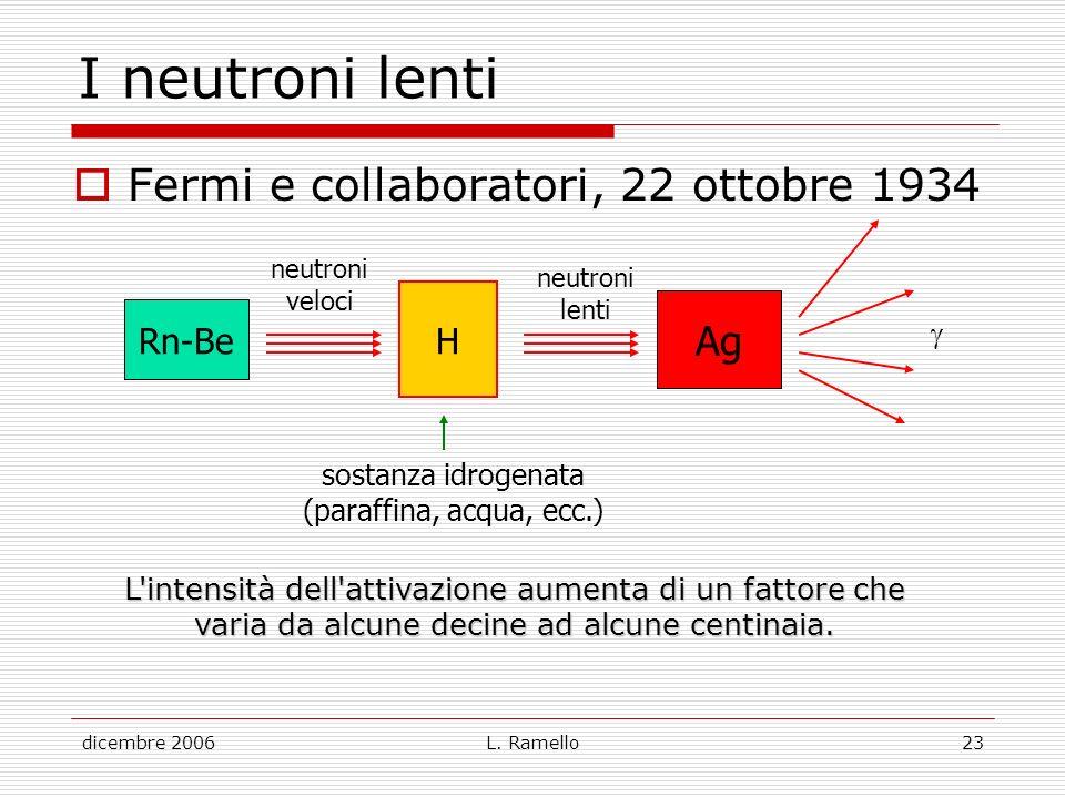 dicembre 2006L. Ramello23 I neutroni lenti Fermi e collaboratori, 22 ottobre 1934 Rn-Be H sostanza idrogenata (paraffina, acqua, ecc.) neutroni veloci