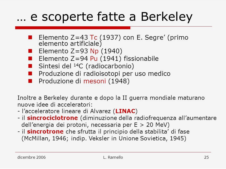 dicembre 2006L. Ramello25 … e scoperte fatte a Berkeley Elemento Z=43 Tc (1937) con E. Segre (primo elemento artificiale) Elemento Z=93 Np (1940) Elem