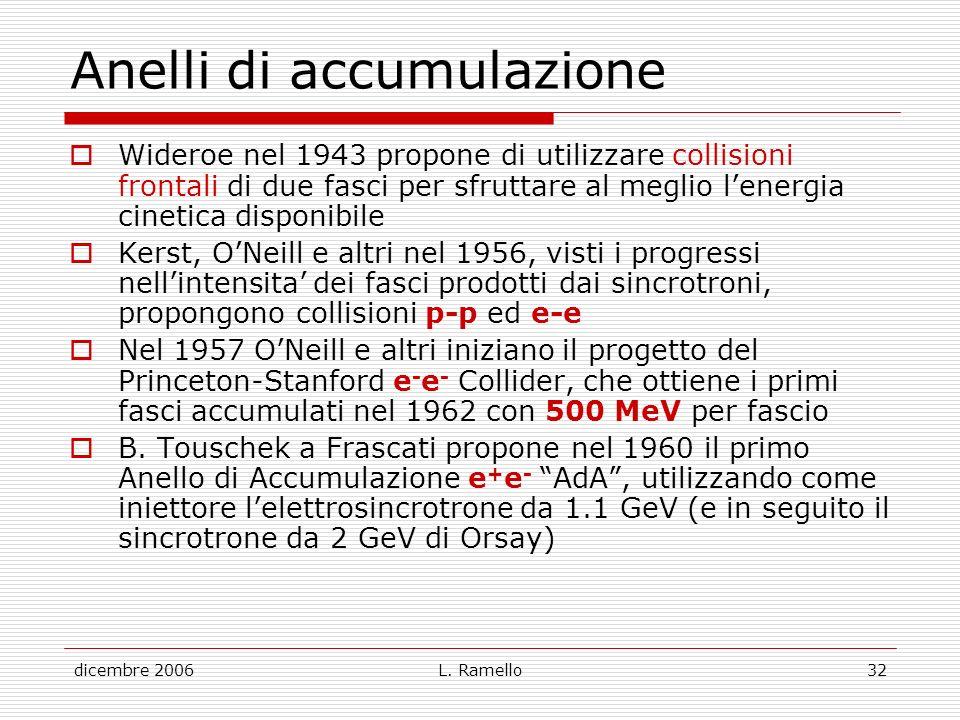 dicembre 2006L. Ramello32 Anelli di accumulazione Wideroe nel 1943 propone di utilizzare collisioni frontali di due fasci per sfruttare al meglio lene