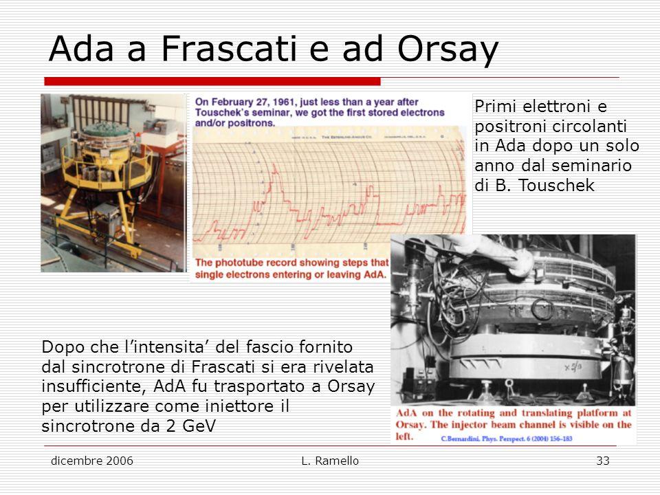 dicembre 2006L. Ramello33 Ada a Frascati e ad Orsay Primi elettroni e positroni circolanti in Ada dopo un solo anno dal seminario di B. Touschek Dopo