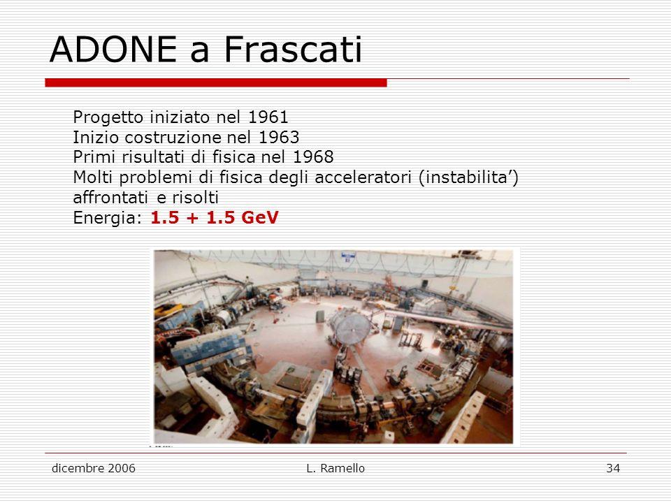 dicembre 2006L. Ramello34 ADONE a Frascati Progetto iniziato nel 1961 Inizio costruzione nel 1963 Primi risultati di fisica nel 1968 Molti problemi di