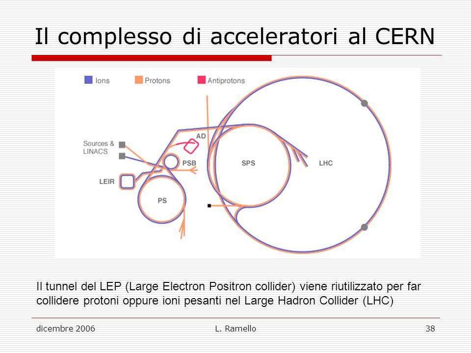 dicembre 2006L. Ramello38 Il complesso di acceleratori al CERN Il tunnel del LEP (Large Electron Positron collider) viene riutilizzato per far collide