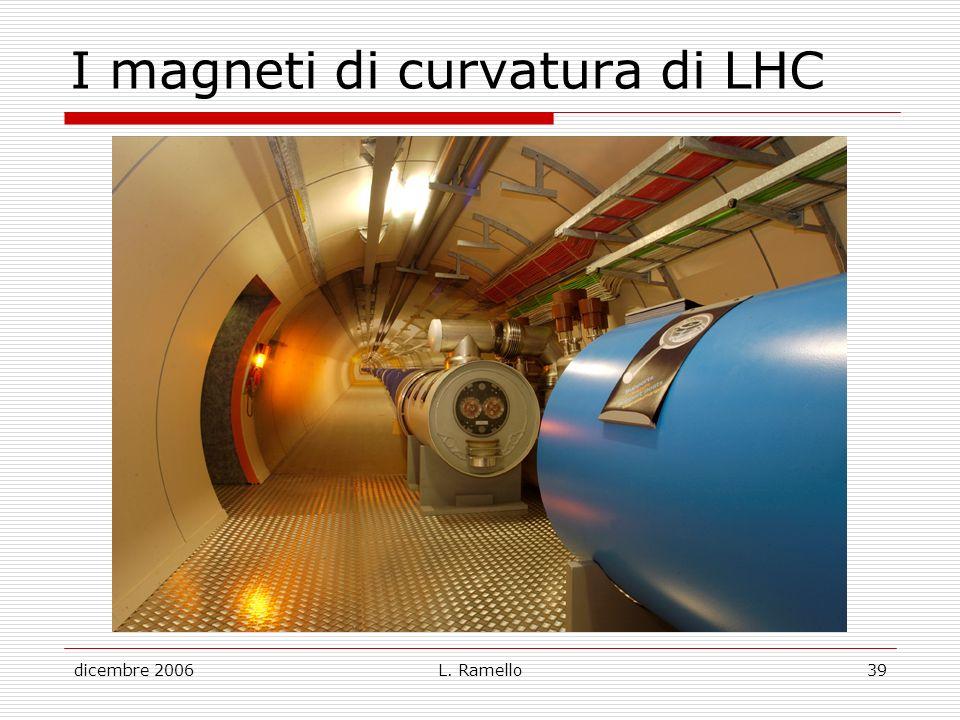 dicembre 2006L. Ramello39 I magneti di curvatura di LHC