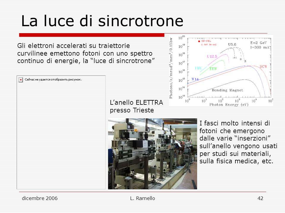 dicembre 2006L. Ramello42 La luce di sincrotrone Gli elettroni accelerati su traiettorie curvilinee emettono fotoni con uno spettro continuo di energi