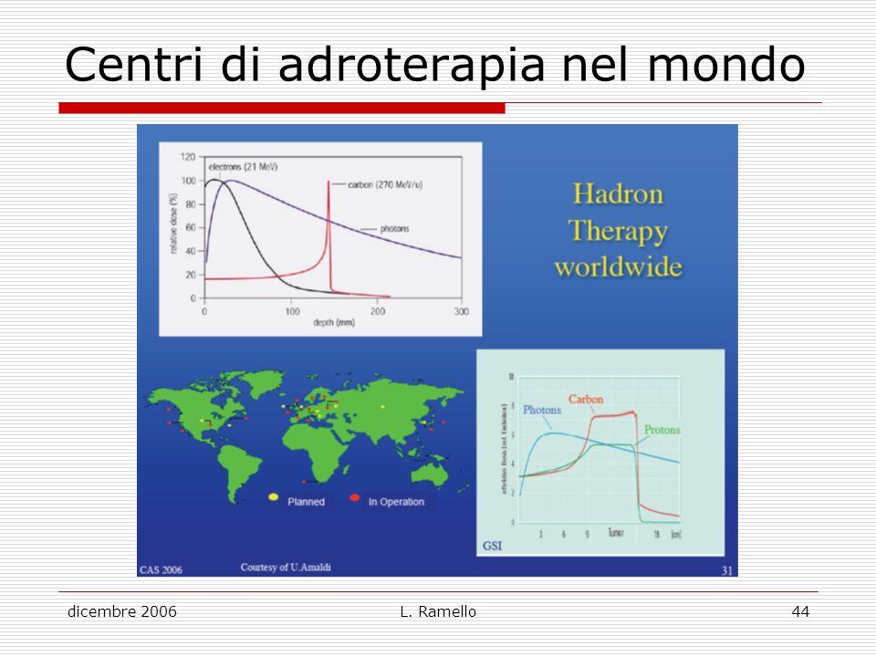 dicembre 2006L. Ramello44 Centri di adroterapia nel mondo