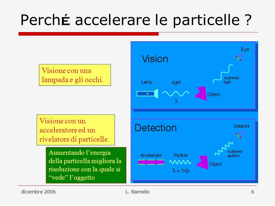 dicembre 2006L. Ramello6 Perch é accelerare le particelle ? Visione con una lampada e gli occhi. Visione con un acceleratore ed un rivelatore di parti
