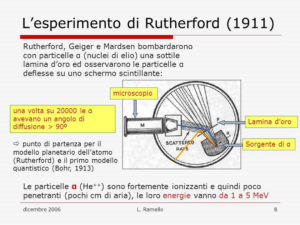 dicembre 2006L. Ramello8 Lesperimento di Rutherford (1911) Rutherford, Geiger e Mardsen bombardarono con particelle α (nuclei di elio) una sottile lam