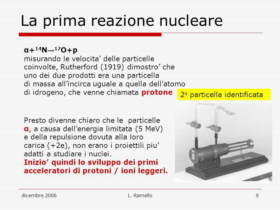 dicembre 2006L. Ramello9 La prima reazione nucleare α+ 14 N 17 O+p misurando le velocita delle particelle coinvolte, Rutherford (1919) dimostro che un