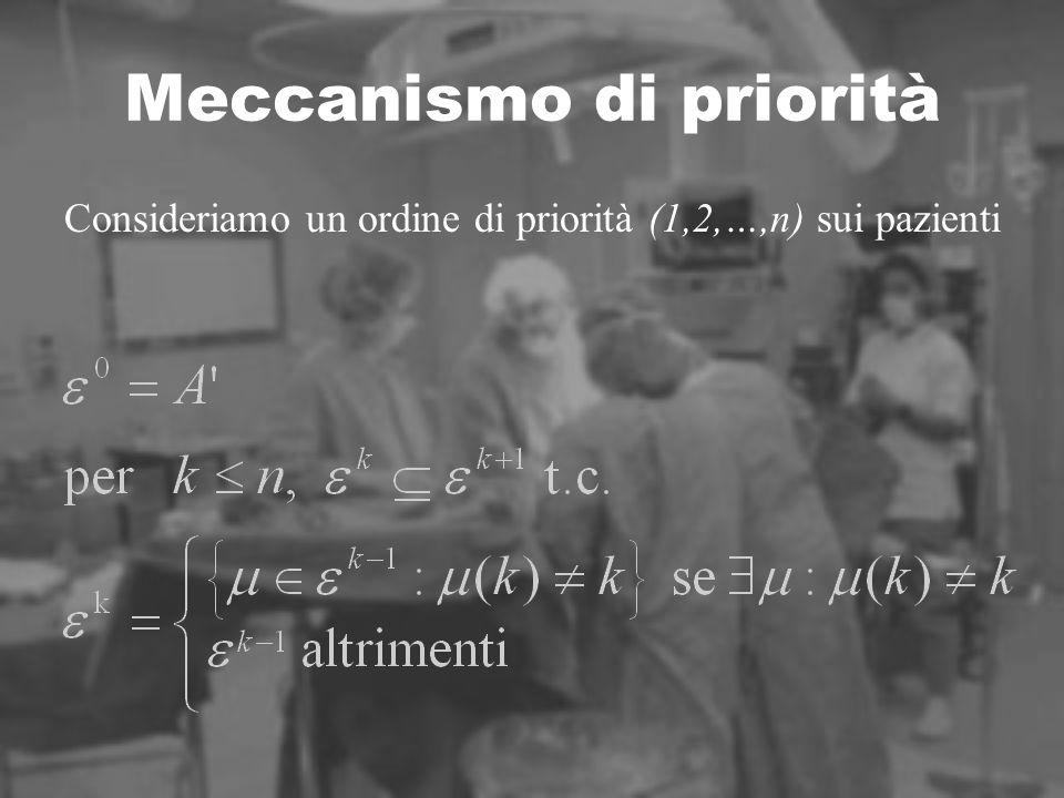 Meccanismo di priorità Consideriamo un ordine di priorità (1,2,…,n) sui pazienti