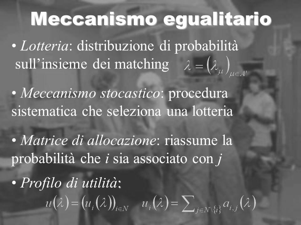 Lotteria: distribuzione di probabilità sullinsieme dei matching Meccanismo stocastico: procedura sistematica che seleziona una lotteria Meccanismo egualitario Matrice di allocazione: riassume la probabilità che i sia associato con j : Profilo di utilità: