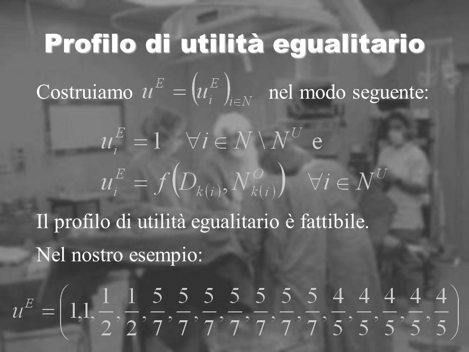 Costruiamo nel modo seguente: Profilo di utilità egualitario Il profilo di utilità egualitario è fattibile.
