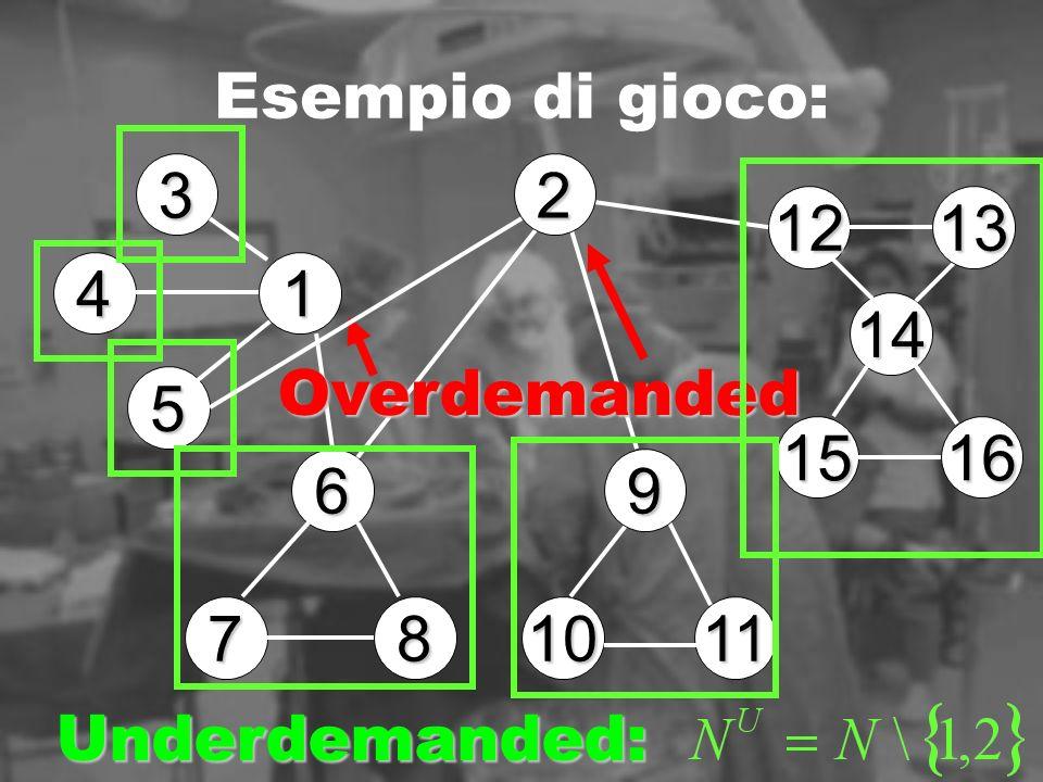 Esempio di gioco: 3 4 6 1615 14 12 111087 2 9 13 5 1 Overdemanded Underdemanded: