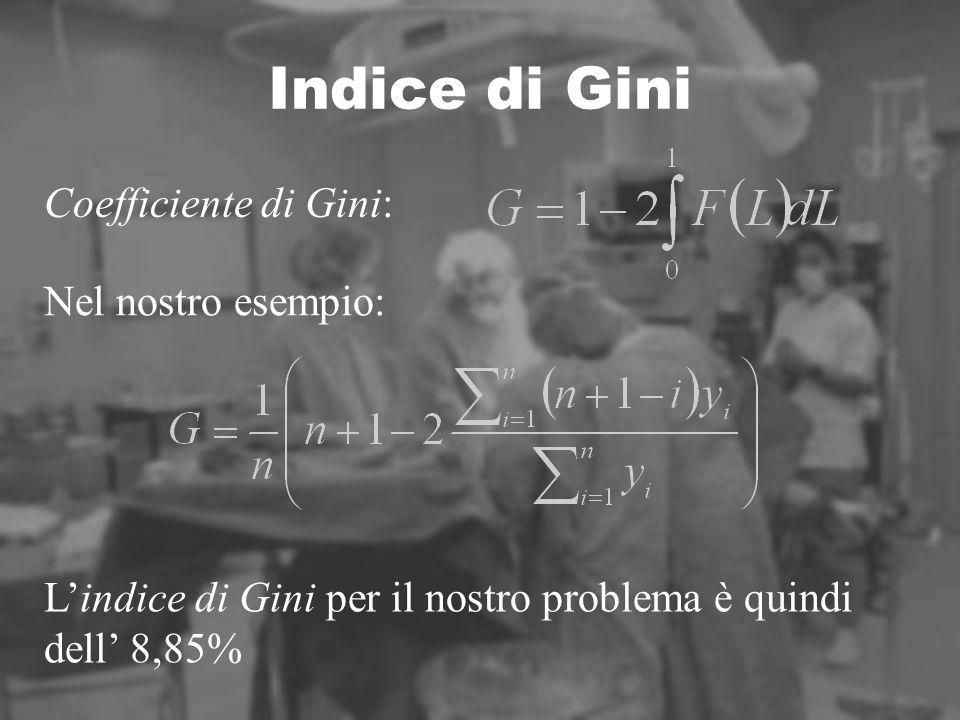Indice di Gini Lindice di Gini per il nostro problema è quindi dell 8,85% Coefficiente di Gini: Nel nostro esempio: