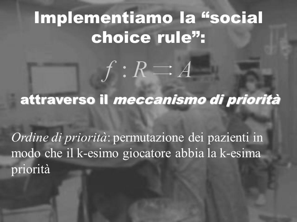 Implementiamo la social choice rule: attraverso il meccanismo di priorità attraverso il meccanismo di priorità Ordine di priorità: permutazione dei pazienti in modo che il k-esimo giocatore abbia la k-esima priorità